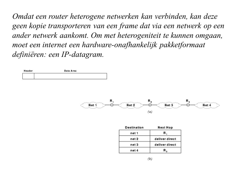 Omdat een router heterogene netwerken kan verbinden, kan deze geen kopie transporteren van een frame dat via een netwerk op een ander netwerk aankomt.