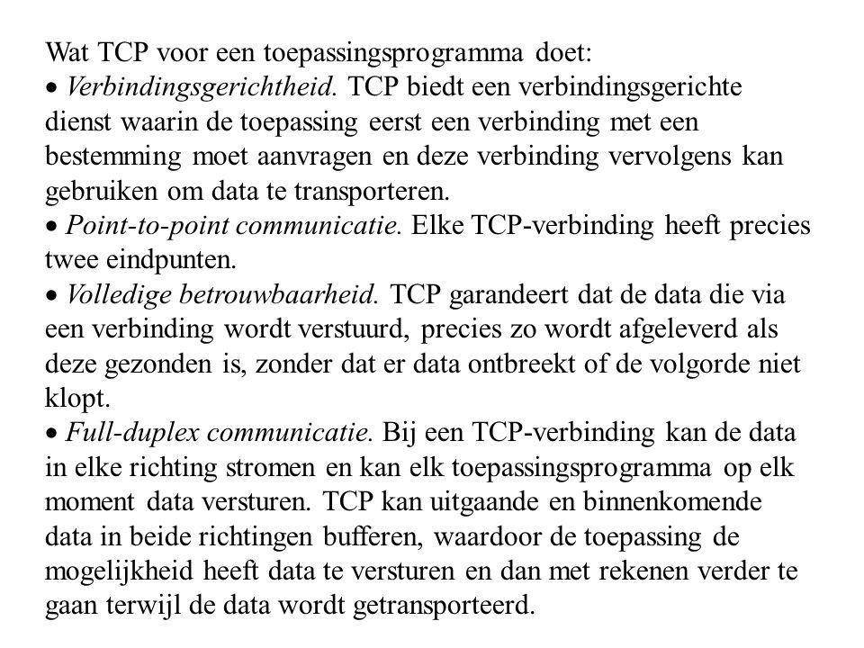 Wat TCP voor een toepassingsprogramma doet:
