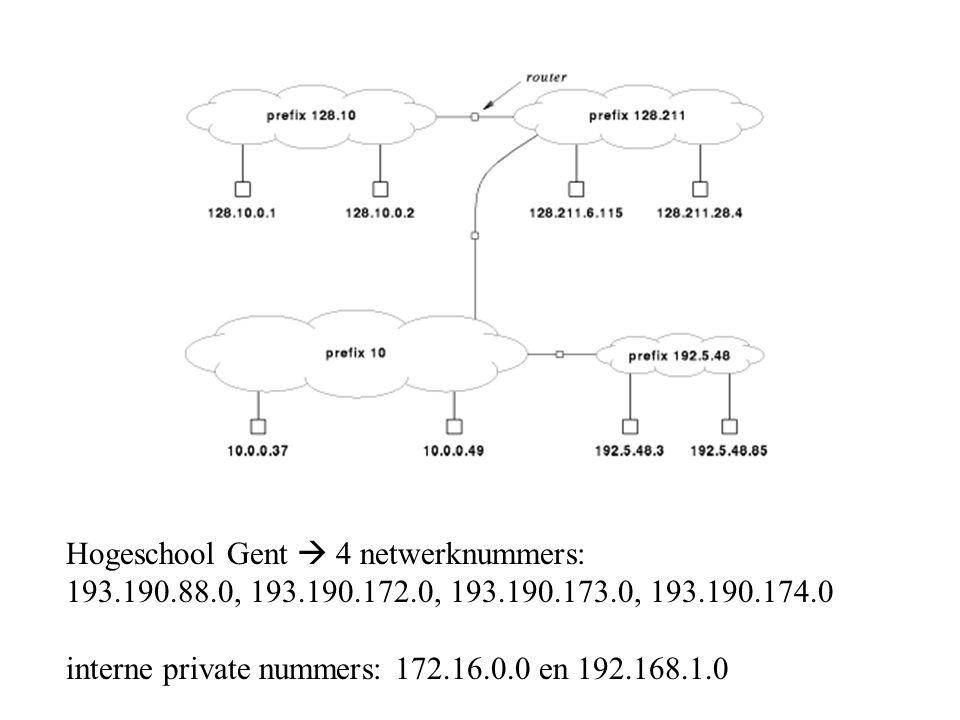 Hogeschool Gent  4 netwerknummers: