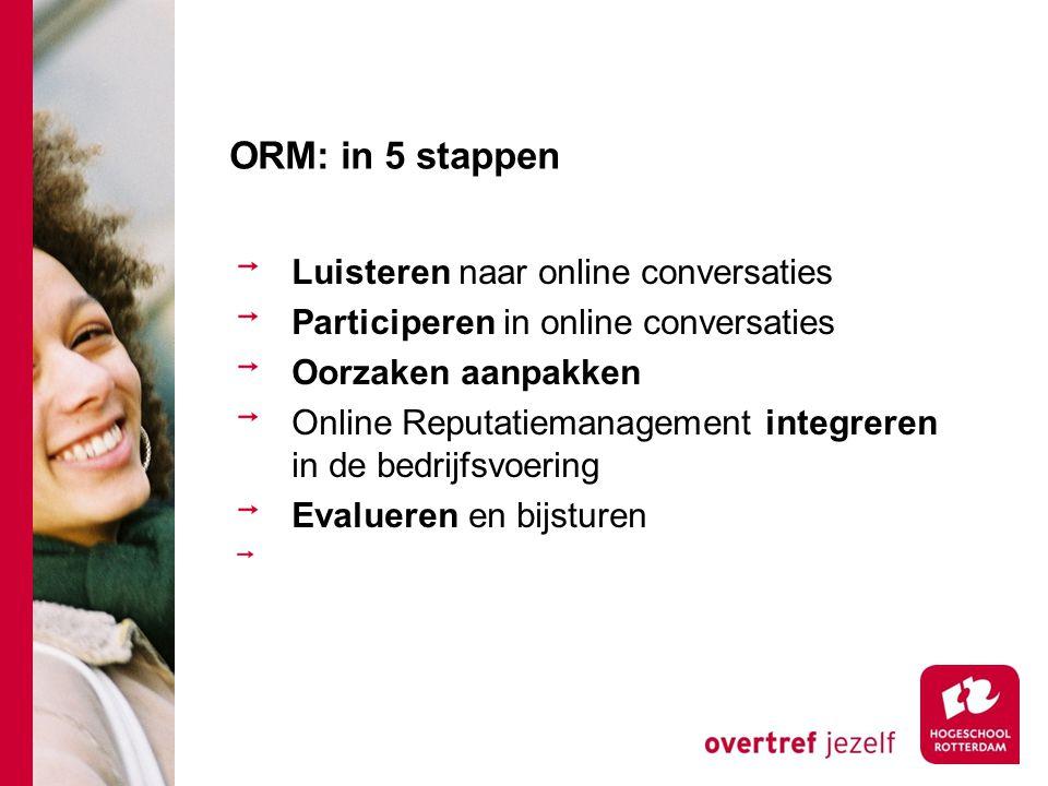 ORM: in 5 stappen Luisteren naar online conversaties