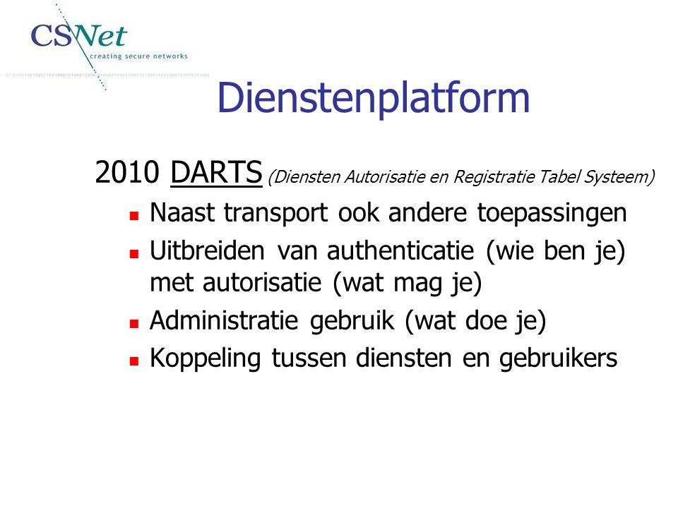 Dienstenplatform 2010 DARTS (Diensten Autorisatie en Registratie Tabel Systeem) Naast transport ook andere toepassingen.