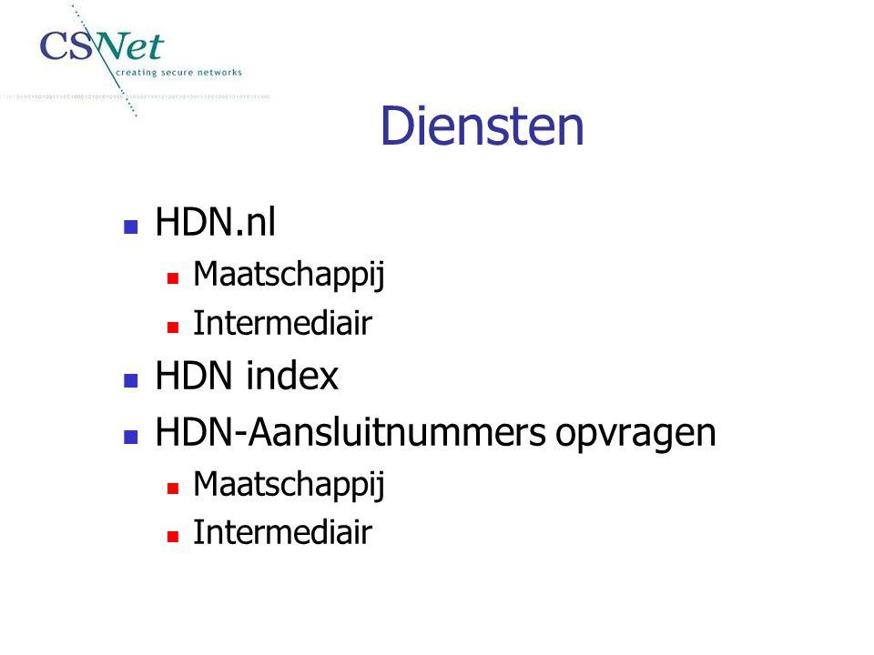 Diensten HDN.nl HDN index HDN-Aansluitnummers opvragen Maatschappij