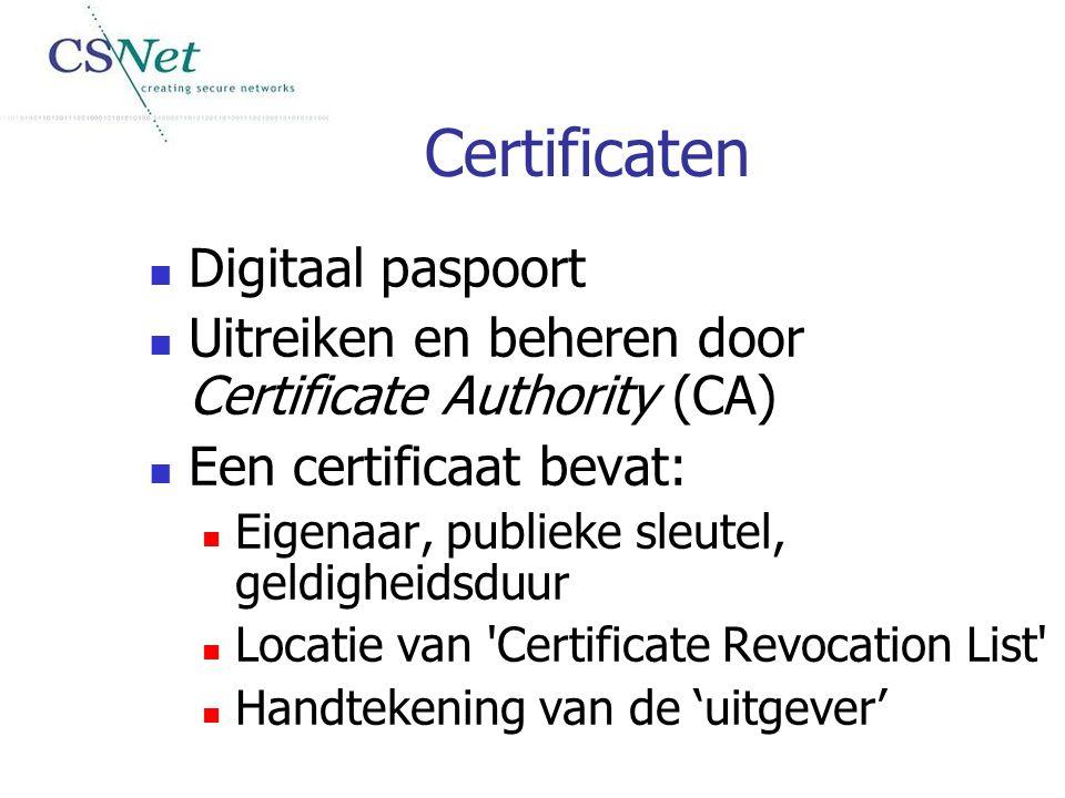 Certificaten Digitaal paspoort