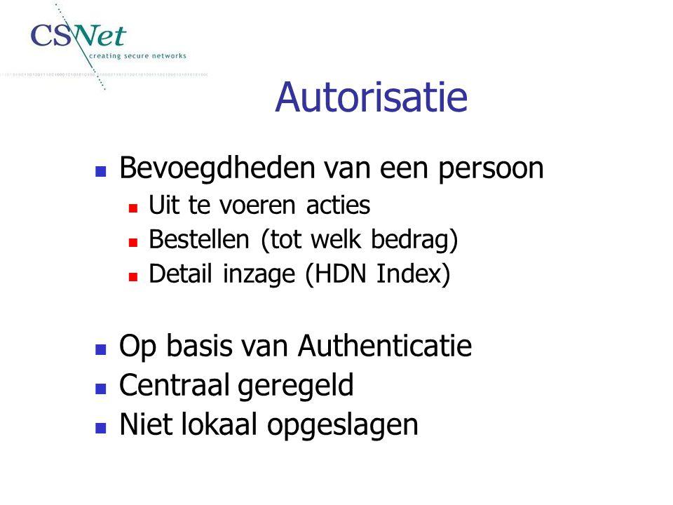 Autorisatie Bevoegdheden van een persoon Op basis van Authenticatie