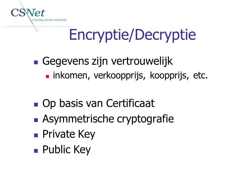 Encryptie/Decryptie Gegevens zijn vertrouwelijk