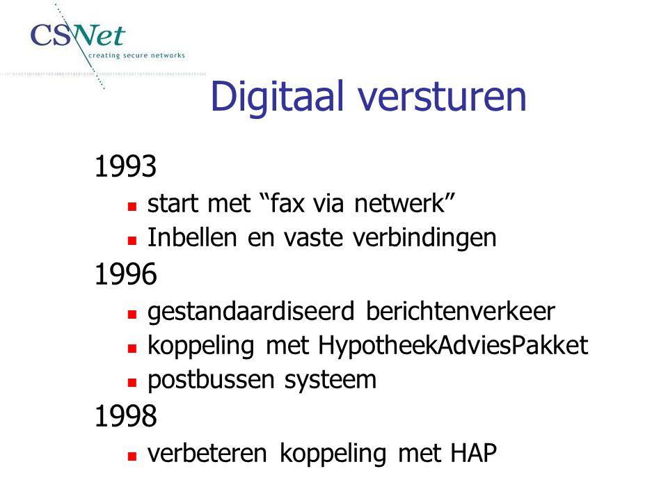 Digitaal versturen 1993 1996 1998 start met fax via netwerk
