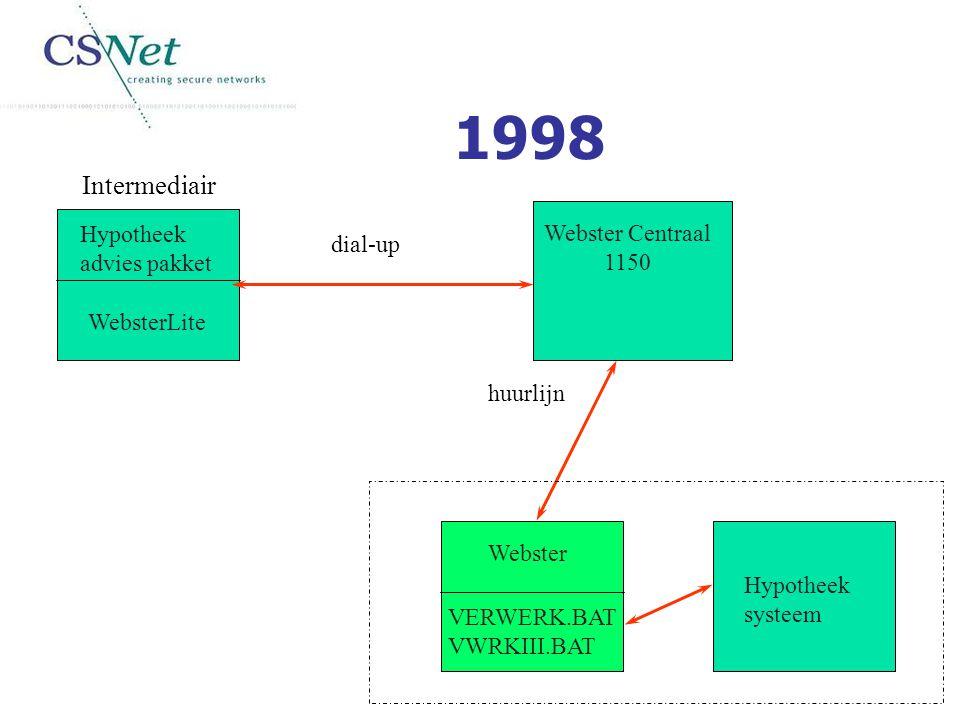 1998 Intermediair Hypotheek advies pakket Webster Centraal 1150