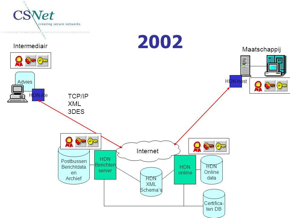 2002 Intermediair Maatschappij TCP/IP XML 3DES Internet Advies