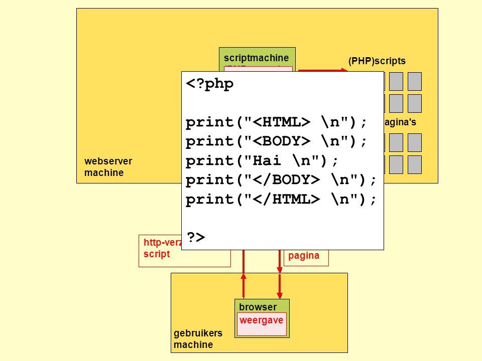 print( <HTML> \n ); print( <BODY> \n ); print( Hai \n );