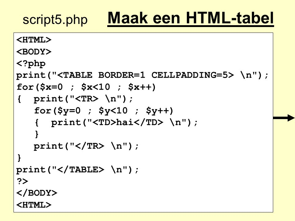 Maak een HTML-tabel script5.php <HTML> <BODY> < php