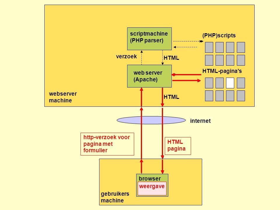 scriptmachine(PHP parser)