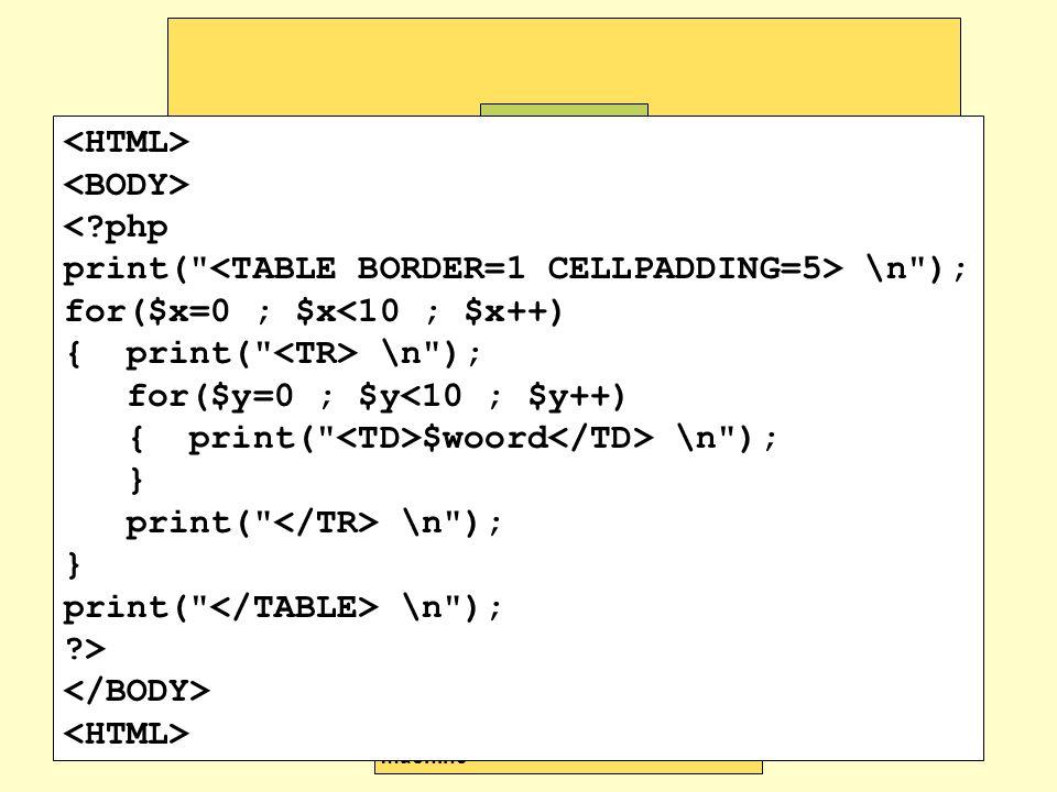 print( <TABLE BORDER=1 CELLPADDING=5> \n );