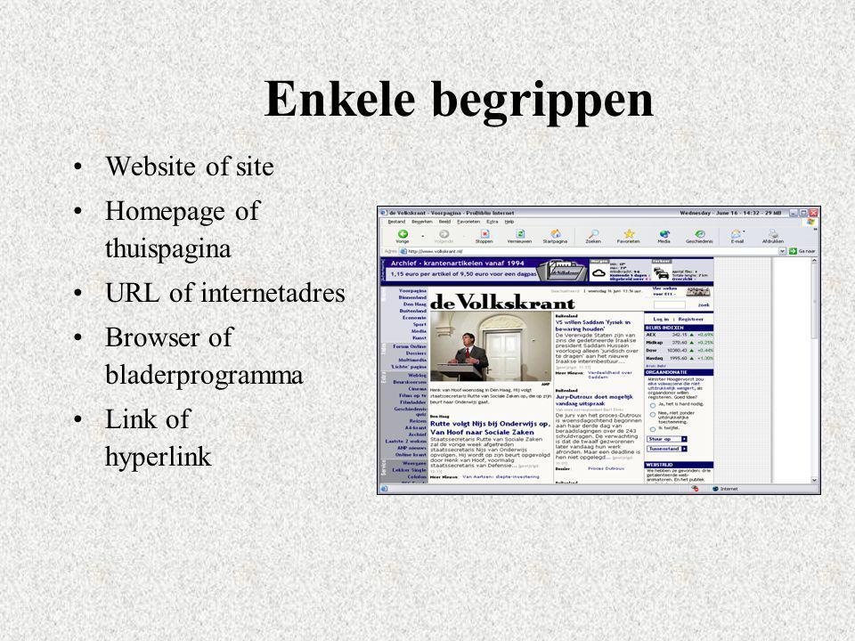 Enkele begrippen Website of site Homepage of thuispagina