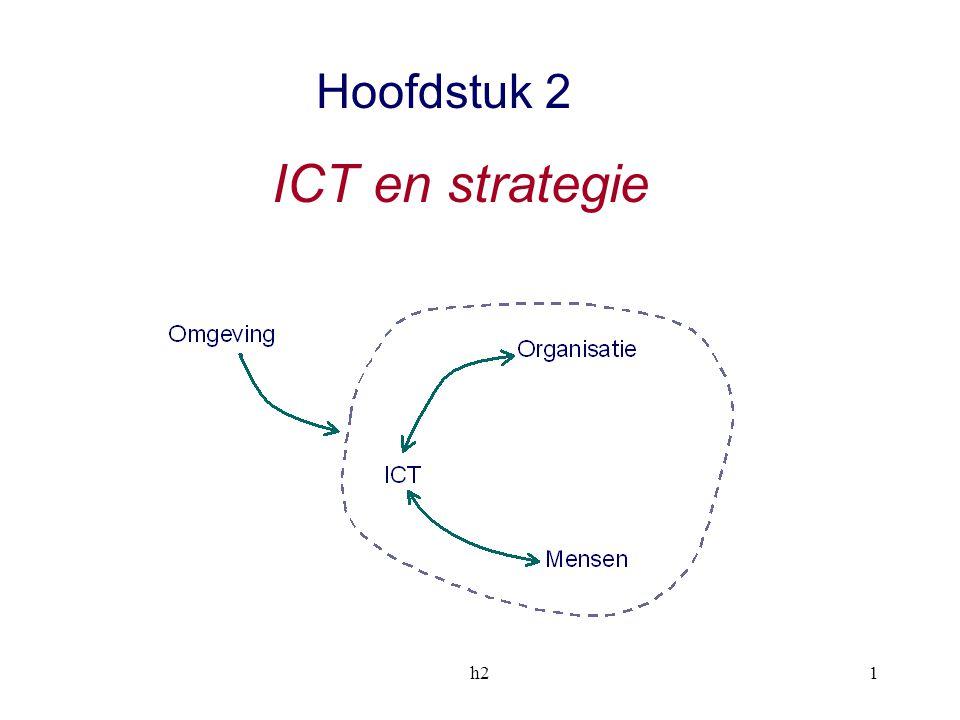 Hoofdstuk 2 ICT en strategie h2