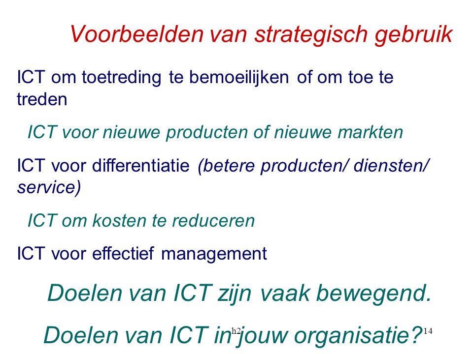 Voorbeelden van strategisch gebruik