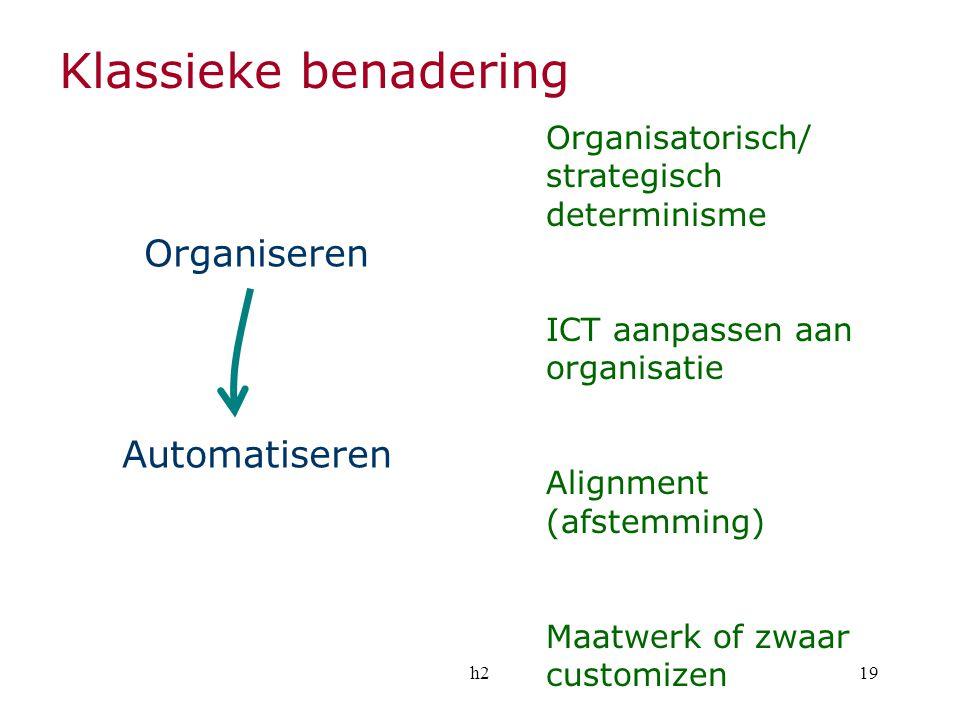 Klassieke benadering Organiseren Automatiseren