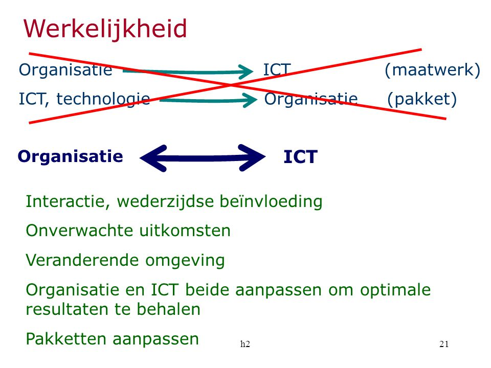 Werkelijkheid ICT Organisatie ICT (maatwerk)