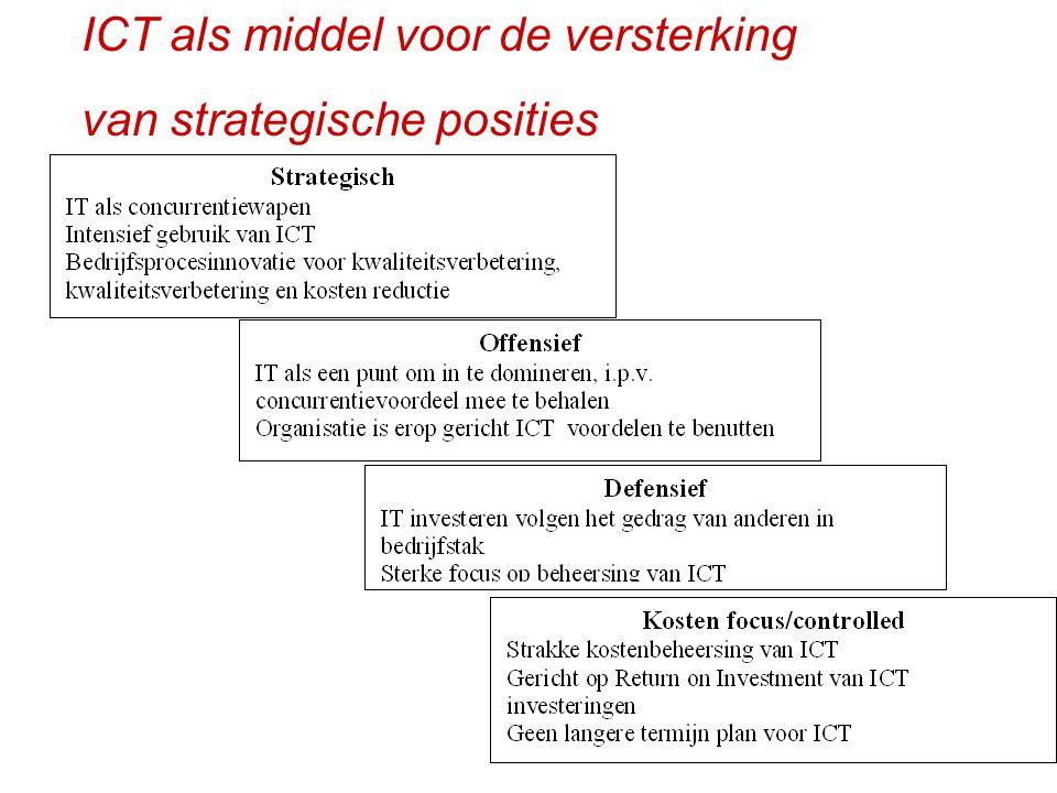 ICT als middel voor de versterking van strategische posities