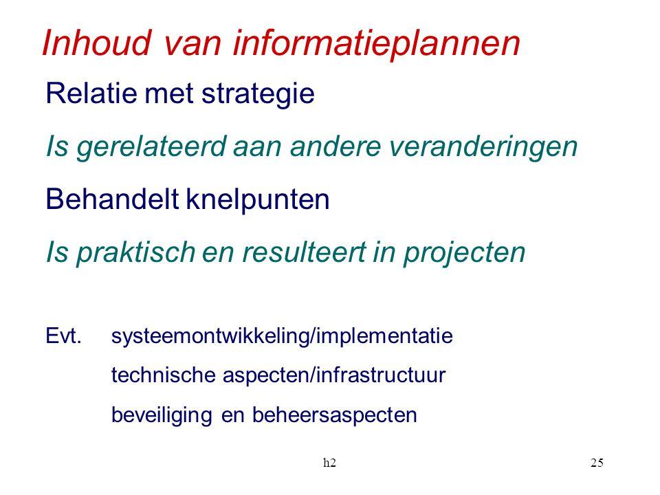 Inhoud van informatieplannen