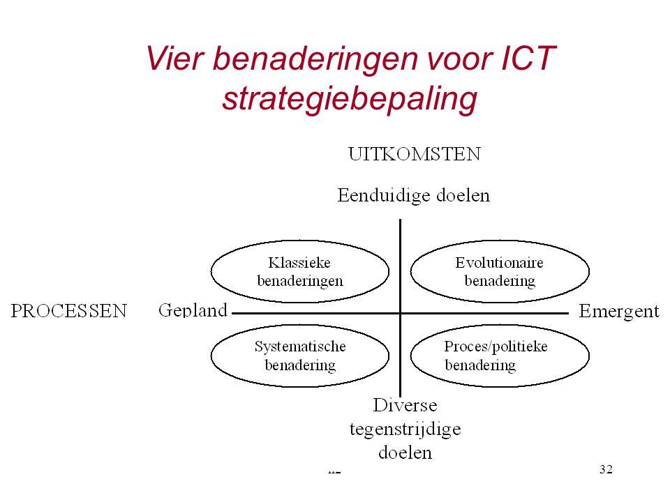 Vier benaderingen voor ICT strategiebepaling