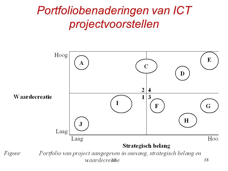 Portfoliobenaderingen van ICT projectvoorstellen