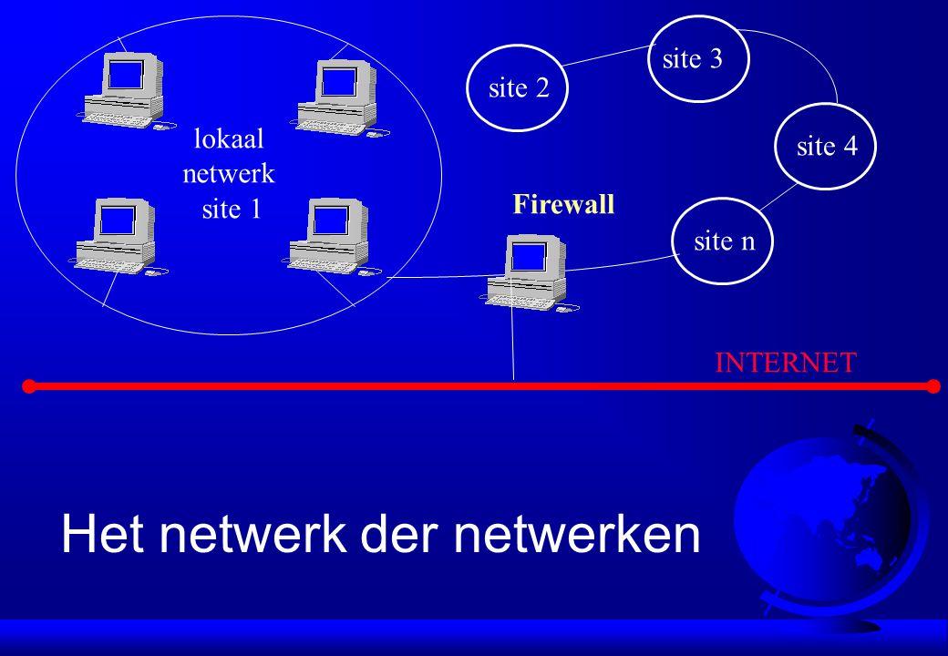 Het netwerk der netwerken