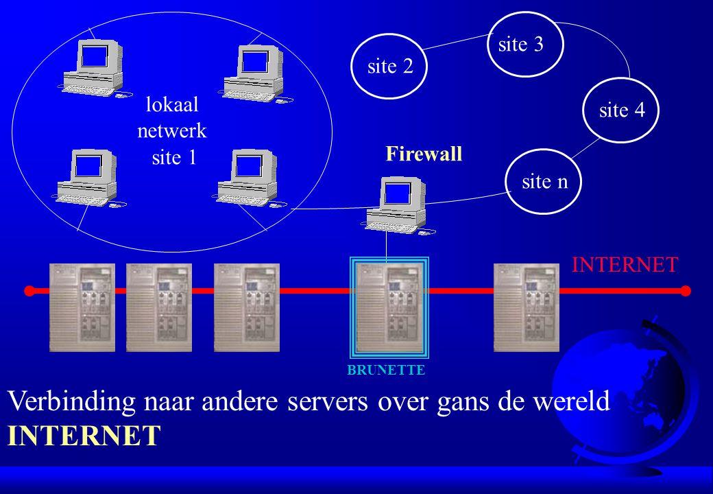 Verbinding naar andere servers over gans de wereld INTERNET