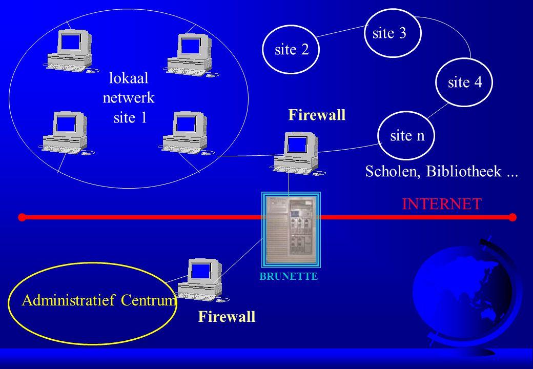 Administratief Centrum Firewall