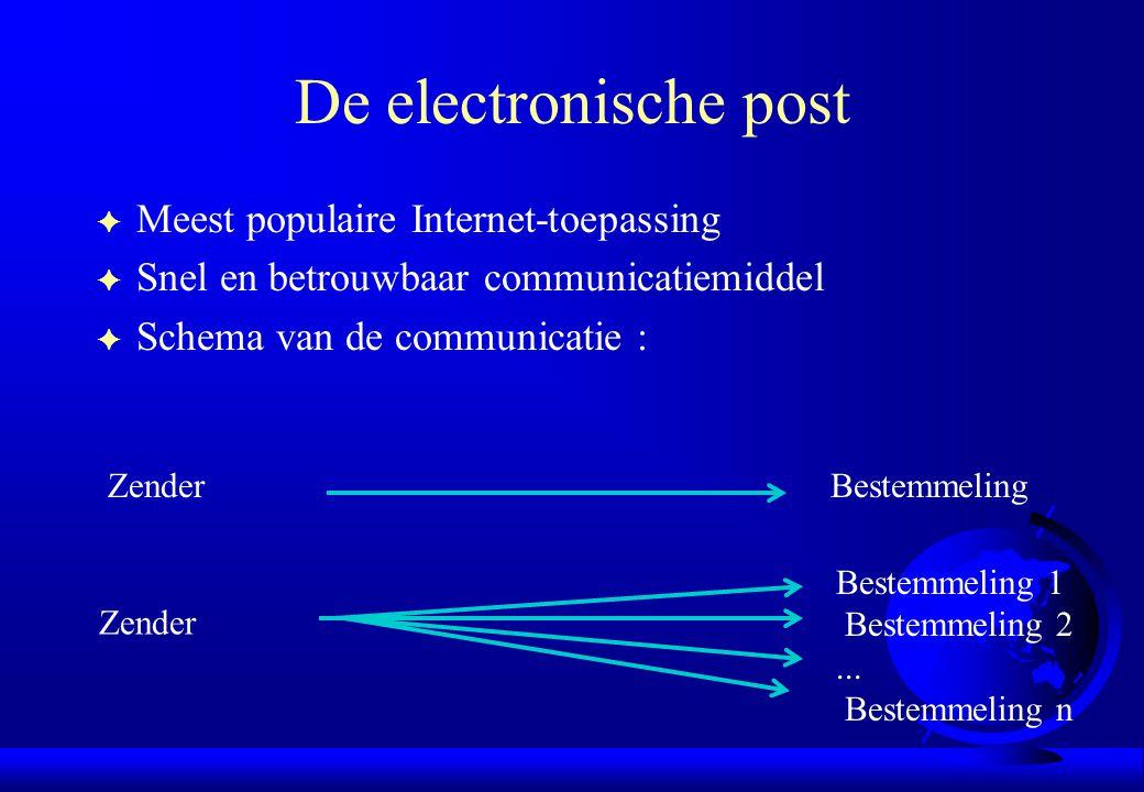 De electronische post Meest populaire Internet-toepassing