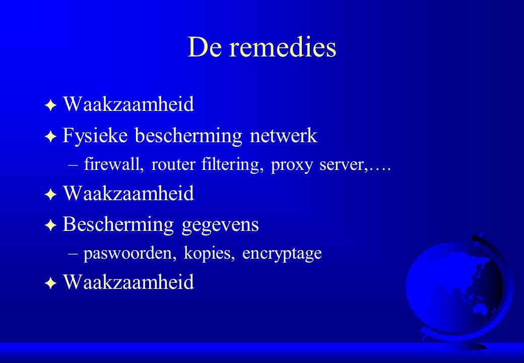 De remedies Waakzaamheid Fysieke bescherming netwerk