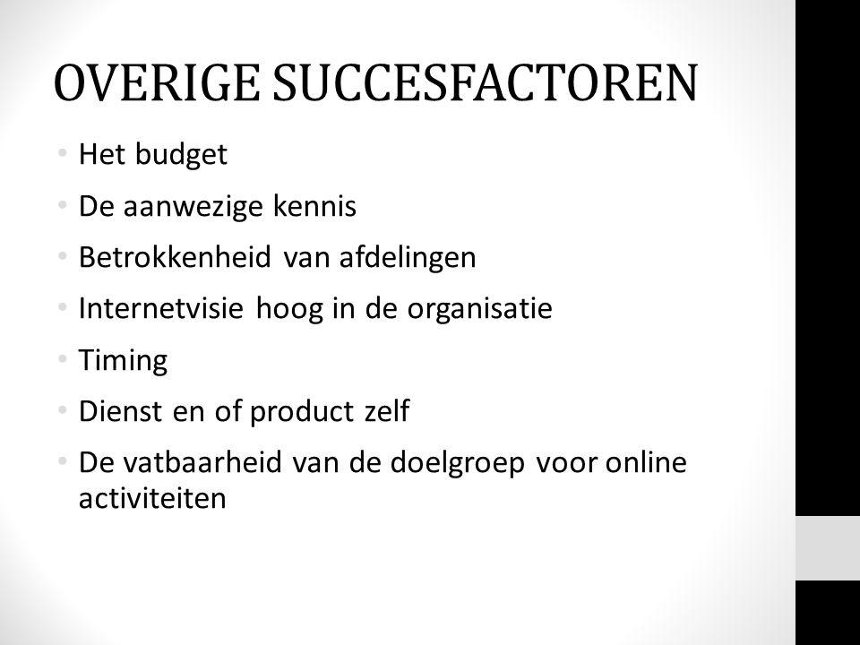 OVERIGE SUCCESFACTOREN