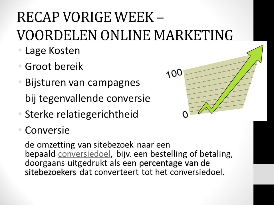 RECAP VORIGE WEEK – VOORDELEN ONLINE MARKETING