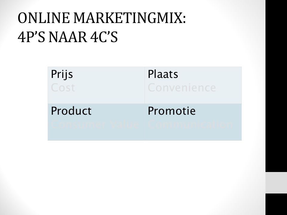 ONLINE MARKETINGMIX: 4P'S NAAR 4C'S