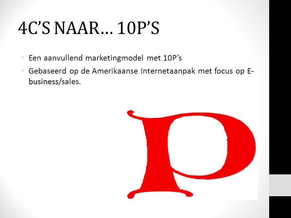 4C'S NAAR… 10P'S Een aanvullend marketingmodel met 10P's