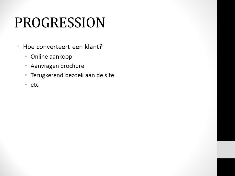 PROGRESSION Hoe converteert een klant Online aankoop