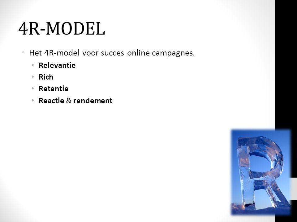 4R-MODEL Het 4R-model voor succes online campagnes. Relevantie Rich