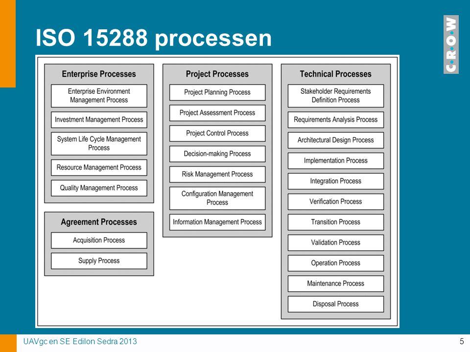 ISO 15288 processen UAVgc en SE Edilon Sedra 2013
