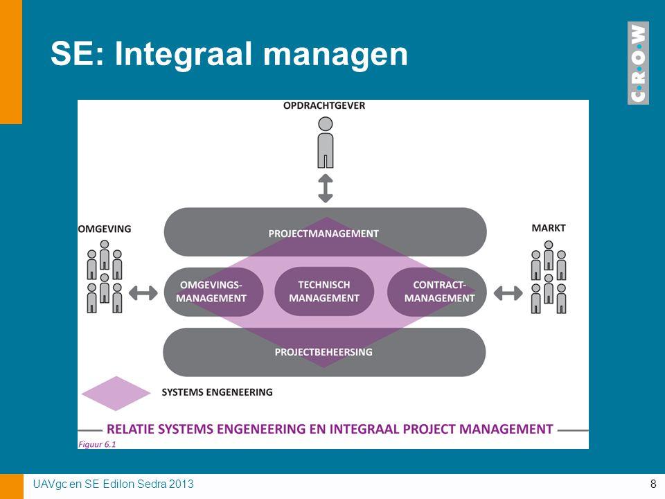 SE: Integraal managen UAVgc en SE Edilon Sedra 2013