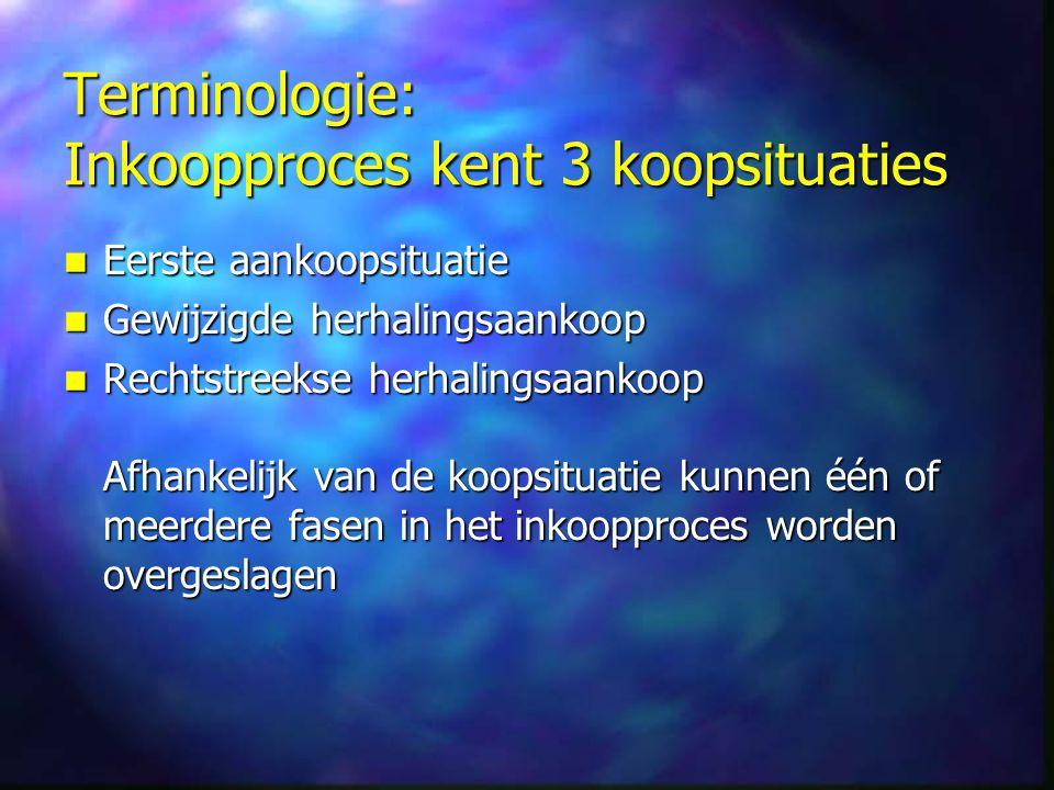 Terminologie: Inkoopproces kent 3 koopsituaties