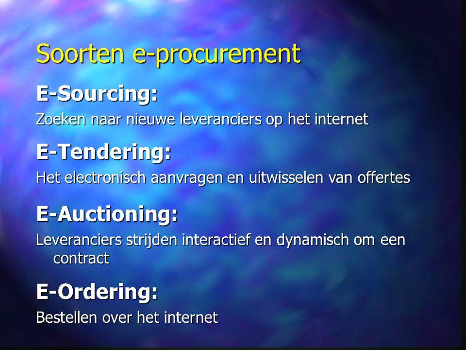 Soorten e-procurement