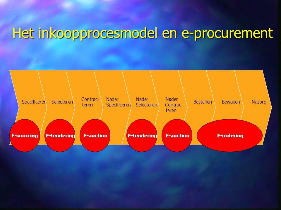 Het inkoopprocesmodel en e-procurement