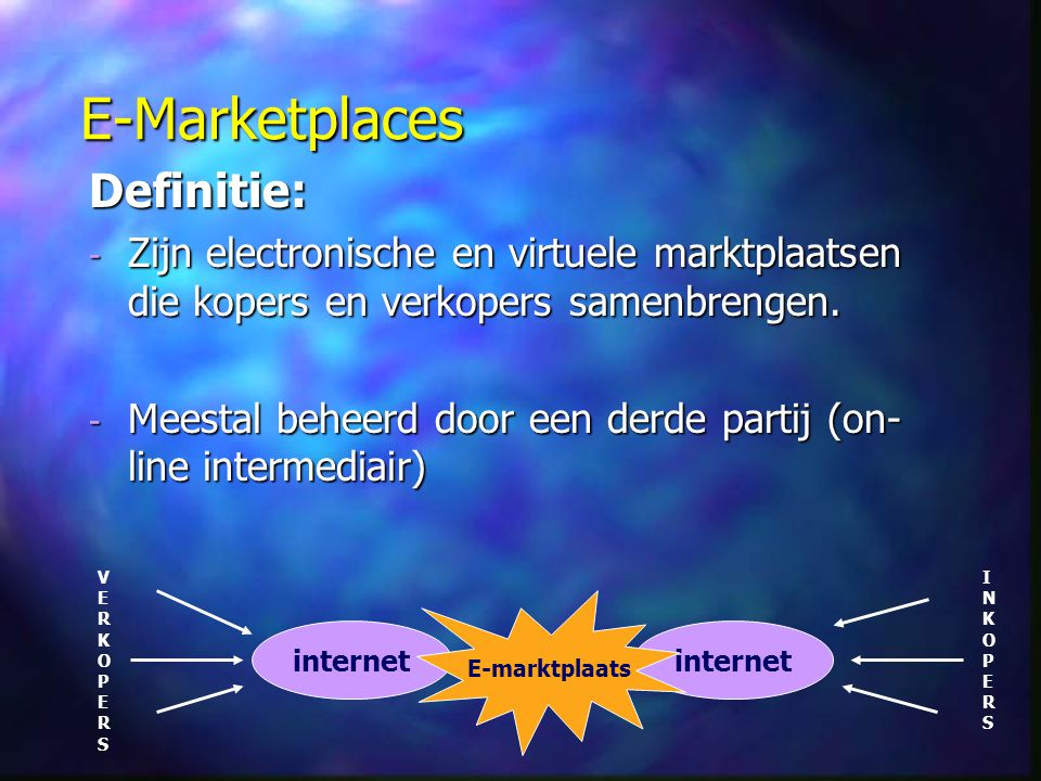 E-Marketplaces Definitie: