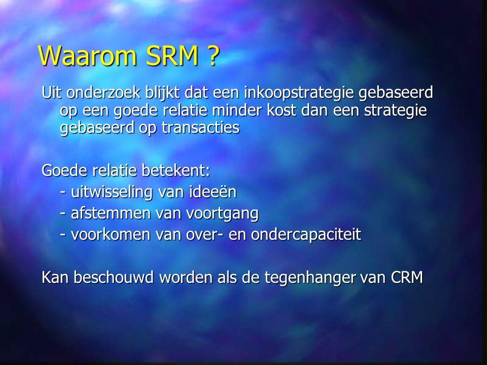 Waarom SRM Uit onderzoek blijkt dat een inkoopstrategie gebaseerd op een goede relatie minder kost dan een strategie gebaseerd op transacties.