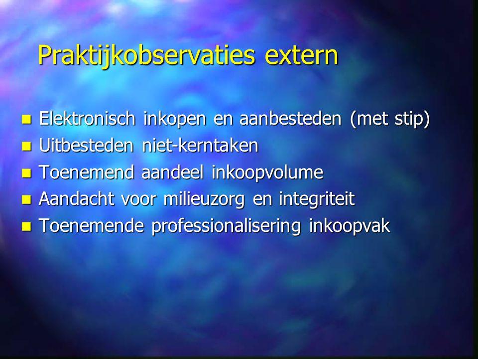 Praktijkobservaties extern