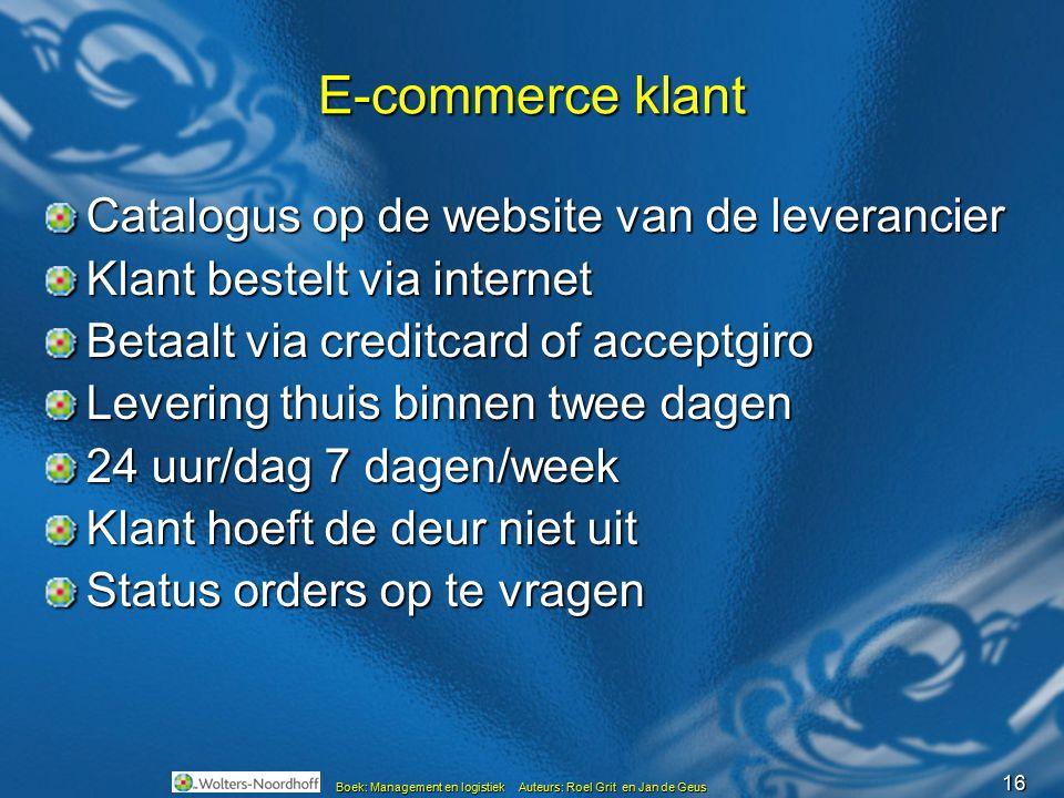 E-commerce klant Catalogus op de website van de leverancier