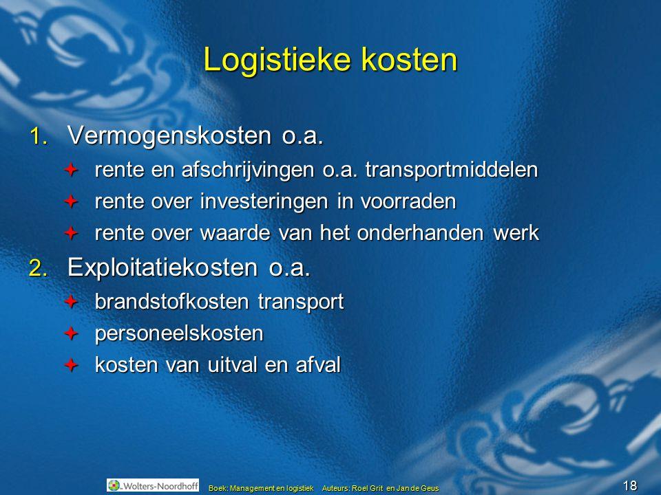 Logistieke kosten Vermogenskosten o.a. Exploitatiekosten o.a.