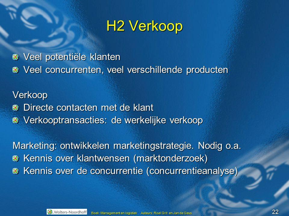 H2 Verkoop Veel potentiële klanten