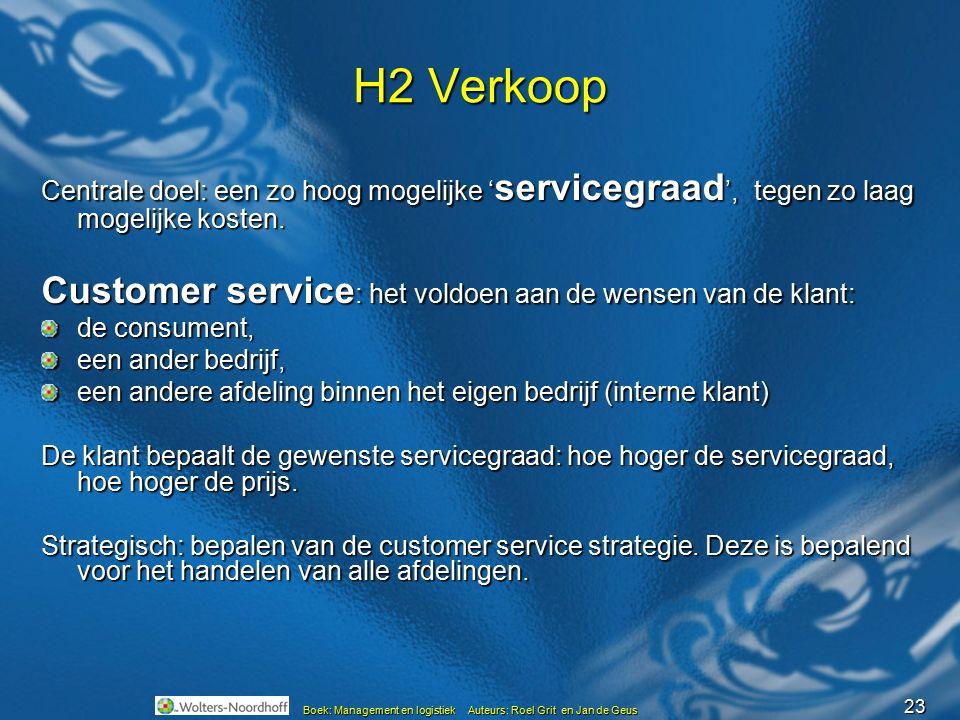 H2 Verkoop Customer service: het voldoen aan de wensen van de klant: