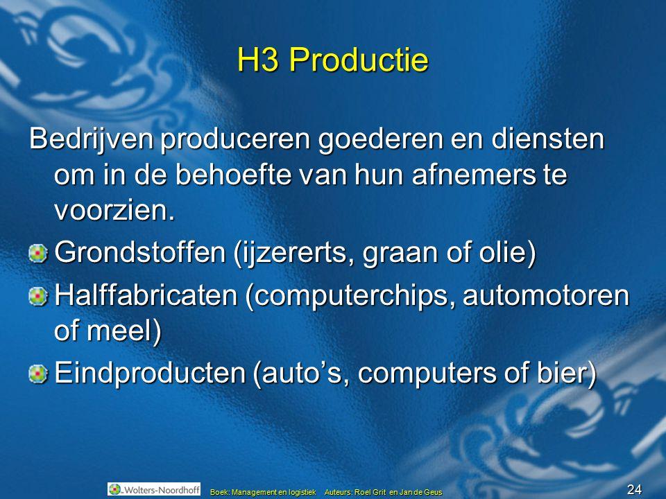 H3 Productie Bedrijven produceren goederen en diensten om in de behoefte van hun afnemers te voorzien.