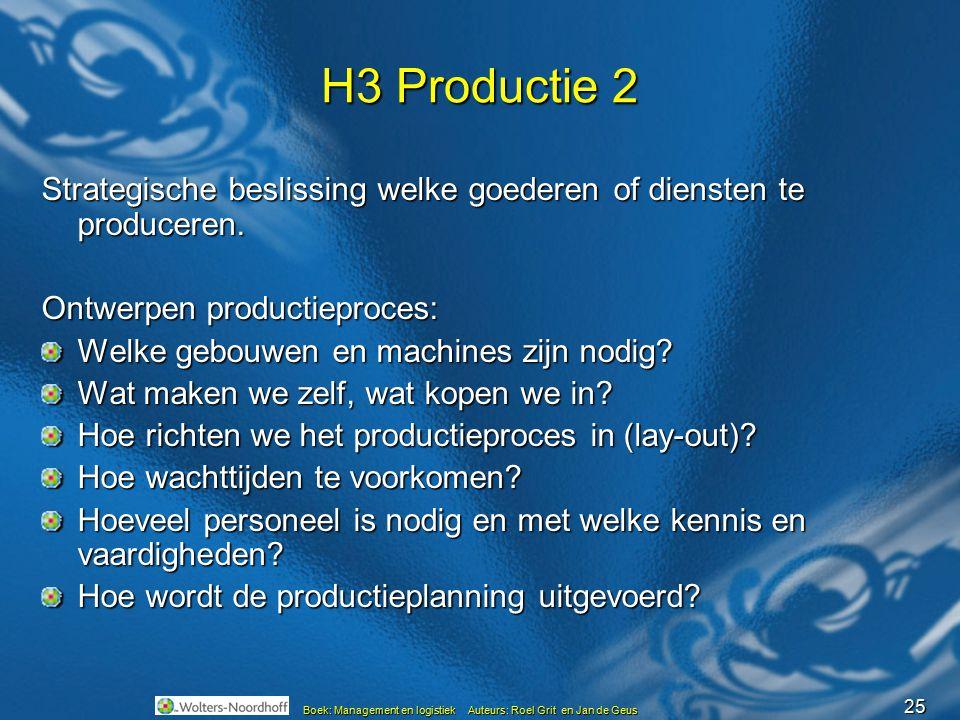 H3 Productie 2 Strategische beslissing welke goederen of diensten te produceren. Ontwerpen productieproces: